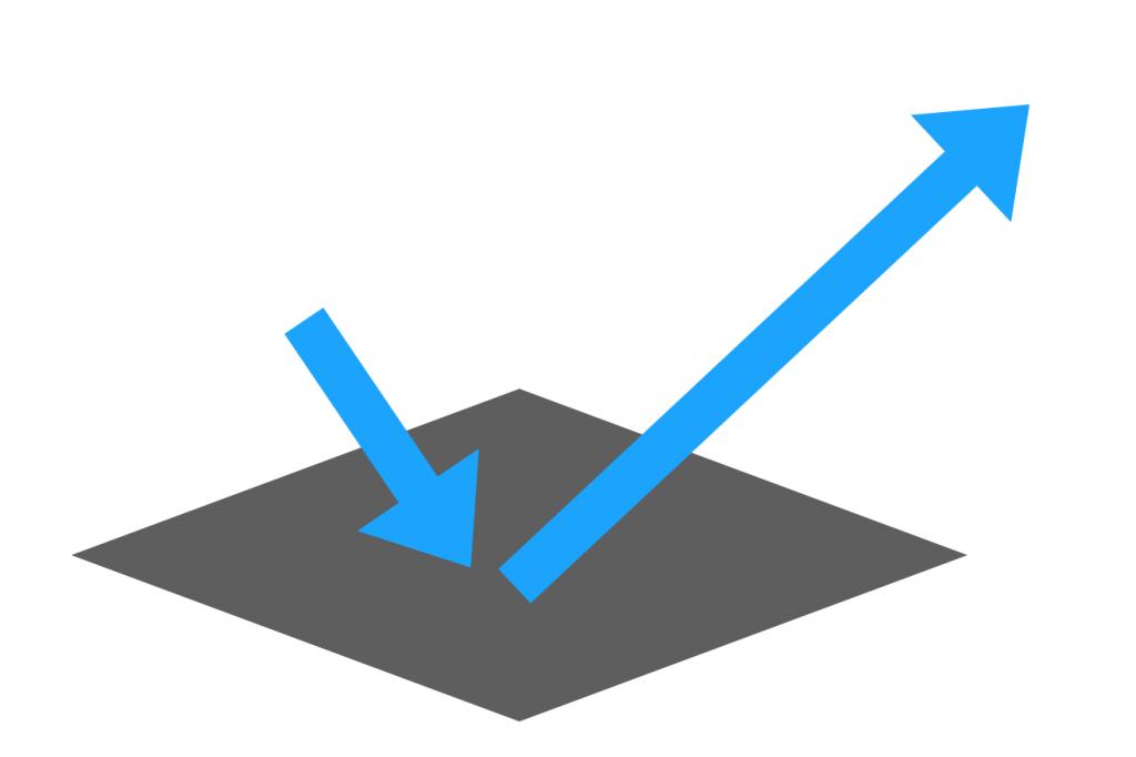 直帰率(bounce rate)のイメージ